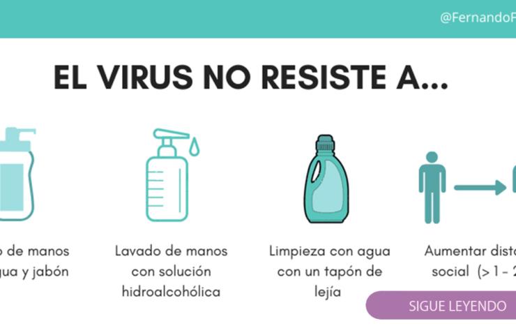 El virus no resiste a…